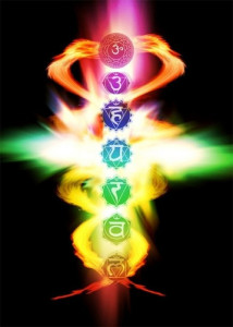 Image of the chakras